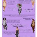Lista final de tendências para o verão 2010