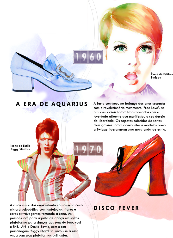 Historia dos sapatos 04